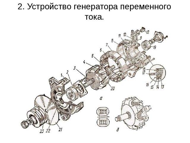 2. Устройство генератора переменного тока.