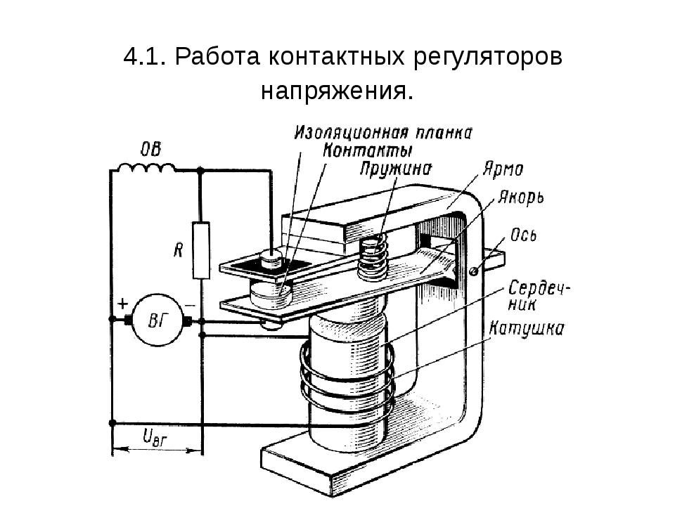 4.1. Работа контактных регуляторов напряжения.