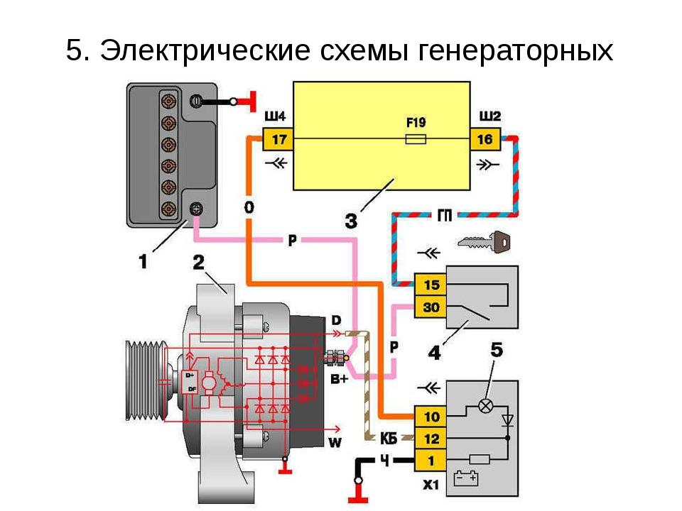 5. Электрические схемы генераторных установок.