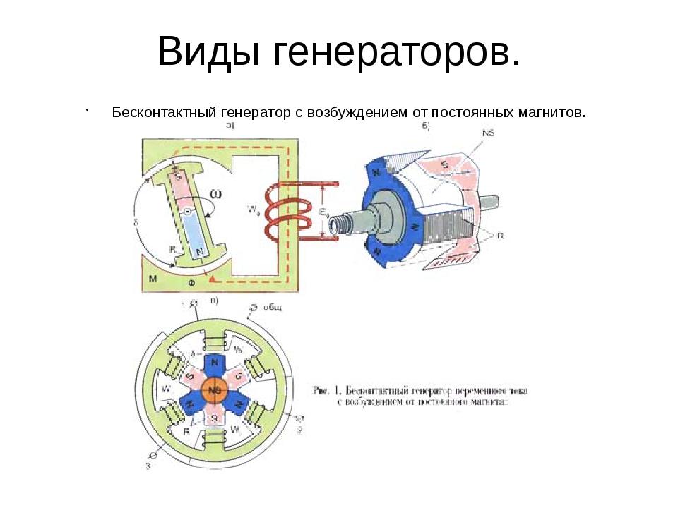 Бесконтактный генератор с возбуждением от постоянных магнитов. Виды генератор...