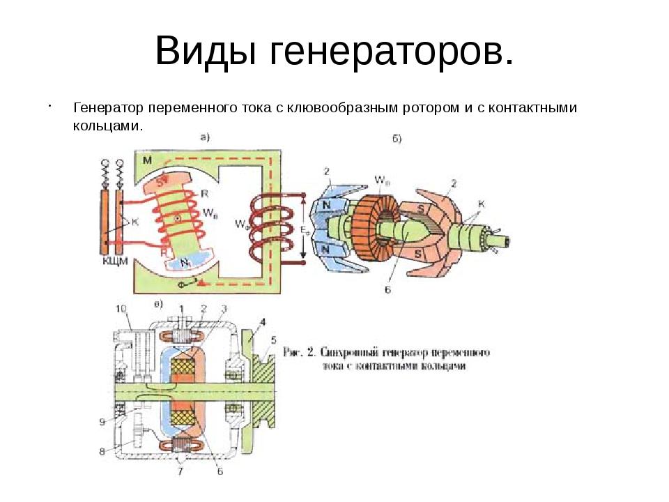 Генератор переменного тока с клювообразным ротором и с контактными кольцами....