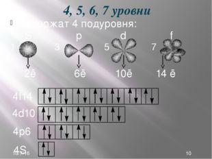 содержат 4 подуровня: S р d f 1 3 5 7 4, 5, 6, 7 уровни 4S2 4р6 4d10 4f14 2ē