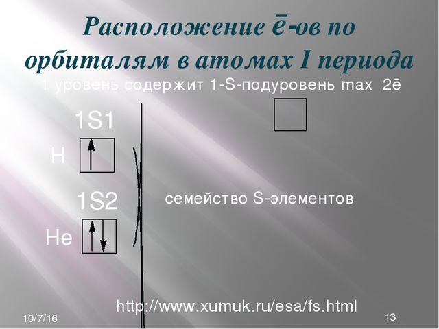 Расположение ē-ов по орбиталям в атомах I периода 1 уровень содержит 1-S-поду...