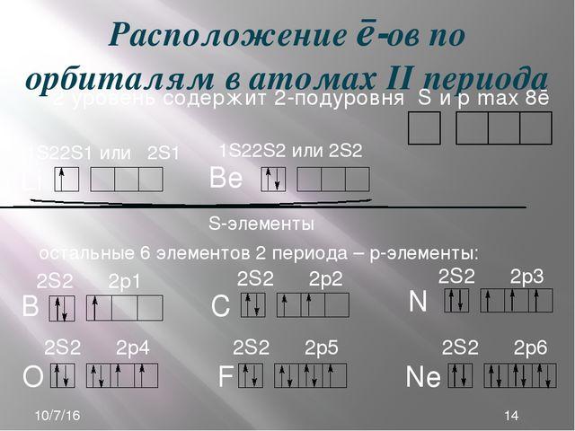 Расположение ē-ов по орбиталям в атомах II периода 2 уровень содержит 2-подур...