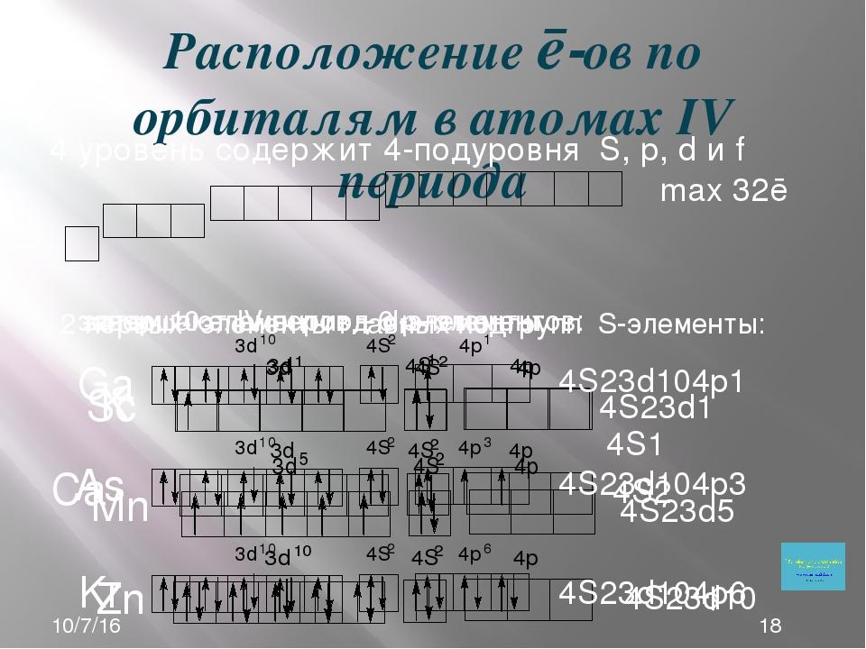 Расположение ē-ов по орбиталям в атомах IV периода 4 уровень содержит 4-подур...