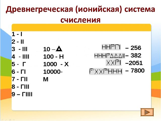 1 - I 2 - II 3 - III 4 - IIII 5 - Г 6 - ГI 7 - ГII 8 - ГIII 9 – ГIIII