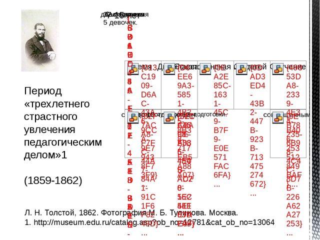 Период «трехлетнего страстного увлечения педагогическим делом»1 (1859-1862) Л...
