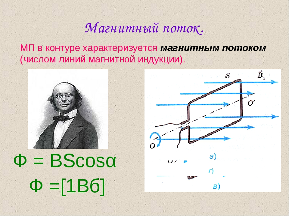 Магнитный поток. МП в контуре характеризуется магнитным потоком (числом линий...