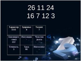 26 11 24 16 7 12 3 Характер 1111Здоровье 4Талант 7 Биоэнерге-тика 222Инту