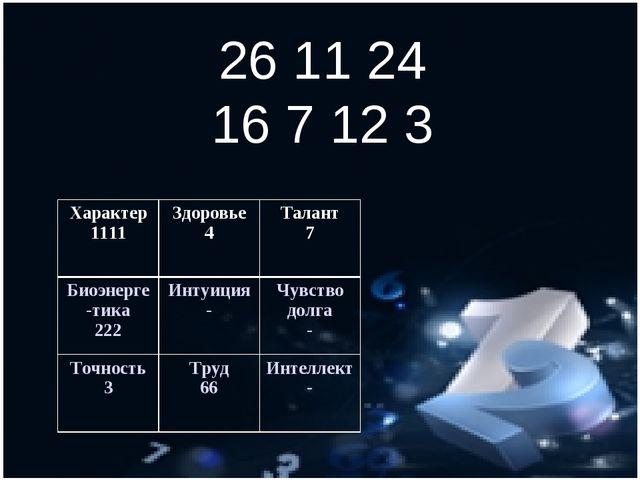 26 11 24 16 7 12 3 Характер 1111Здоровье 4Талант 7 Биоэнерге-тика 222Инту...