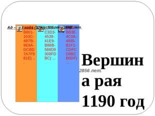 Общая протяженность – 2856 лет. Вершина рая 1190 год до н.э. время правления