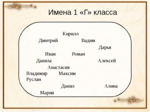 Имена 1 «Г» класса Кирилл Дмитрий Вадим Дарья Иван Роман Данила Алексей Анаст