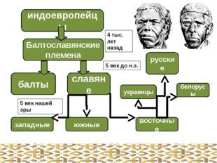 Рюрик По русским летописным преданиям, один из трех братьев, предводителей ва