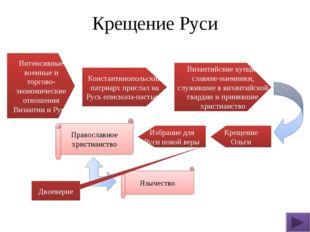 Внутренняя политика Ярослава Самостоятельное чтение стр 45-46 Ответить на воп