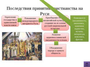 Киево-Печерская лавра При Ярославе окончательно сложилась организация правосл