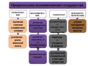 К середине II тысячелетия до н.э. славяне выделяются из индоевропейской общн