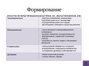 Формирование государственности у восточных славян Экономическое переход к паш