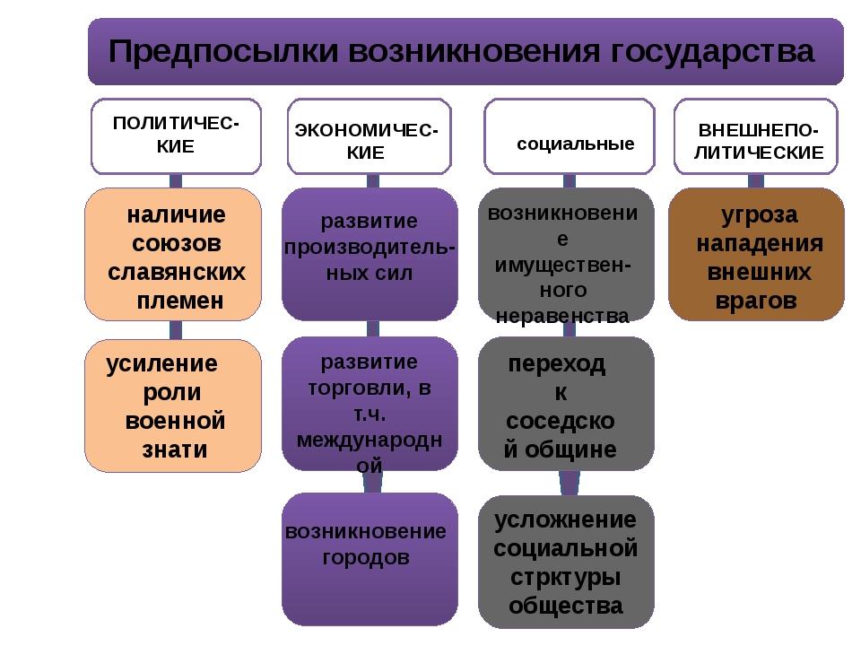 К середине II тысячелетия до н.э. славяне выделяются из индоевропейской общн...