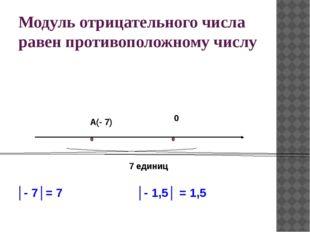 Модуль отрицательного числа равен противоположному числу 0 А(- 7) 7 единиц │-