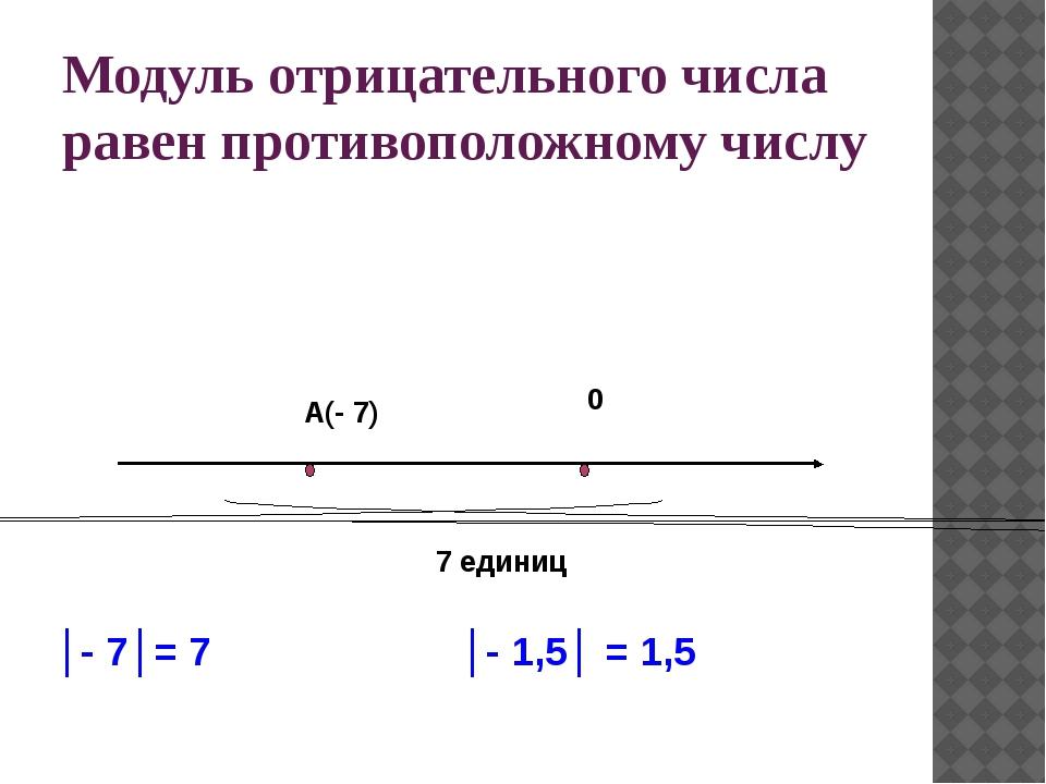 Модуль отрицательного числа равен противоположному числу 0 А(- 7) 7 единиц │-...
