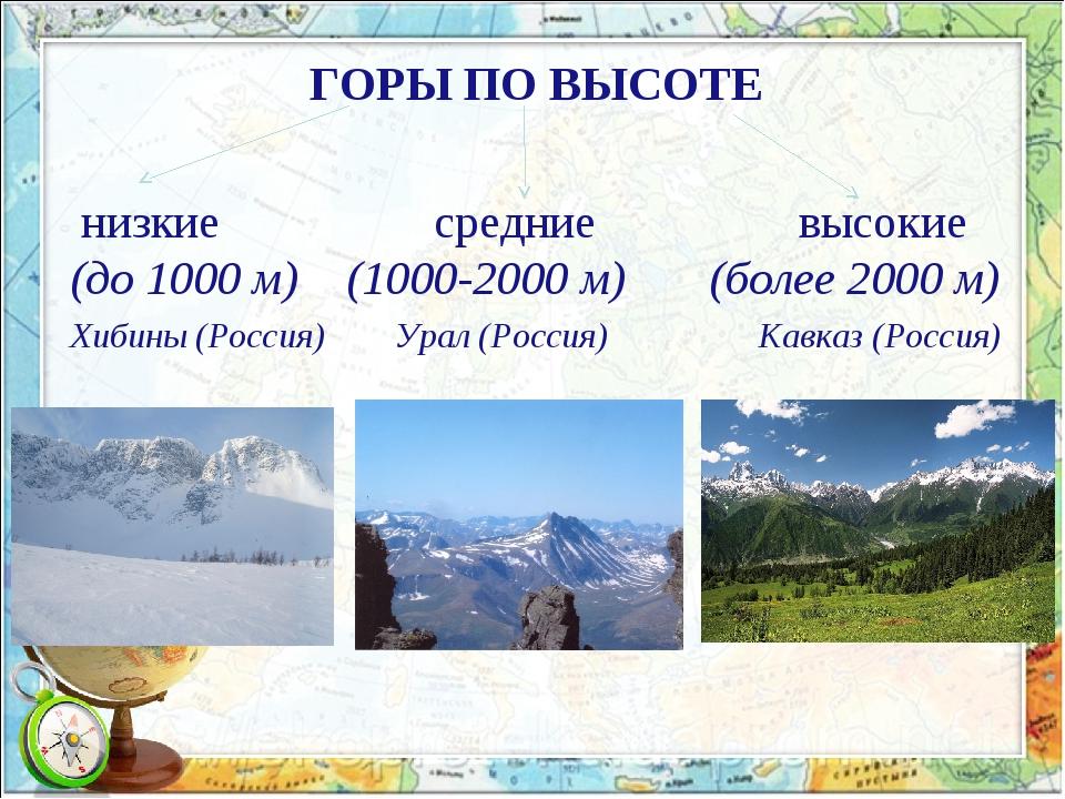 ГОРЫ ПО ВЫСОТЕ низкие средние высокие (до 1000 м) (1000-2000 м) (более 2000 м...