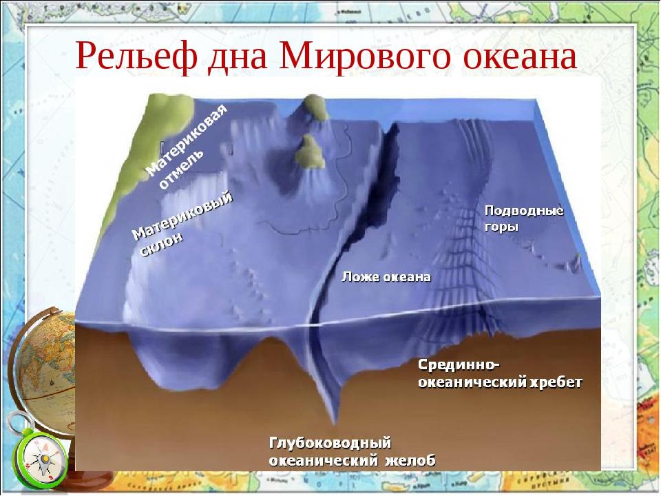 Рельеф дна Мирового океана