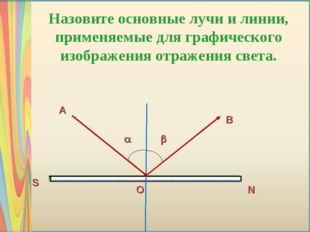 Назовите основные лучи и линии, применяемые для графического изображения отра