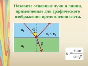 Назовите основные лучи и линии, применяемые для графического изображения прел