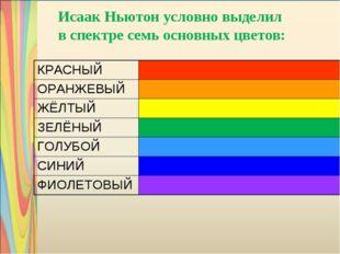 Исаак Ньютон условно выделил в спектре семь основных цветов: КРАСНЫЙ ОРАНЖЕВ