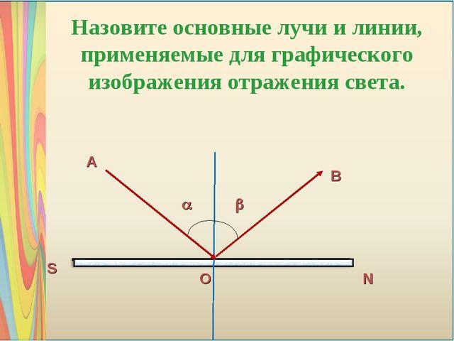 Назовите основные лучи и линии, применяемые для графического изображения отра...