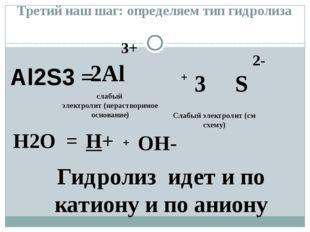 Al2S3 = 3+ 2Al 2- 3 S H2O = H+ OH- + + слабый электролит (нерастворимое основ