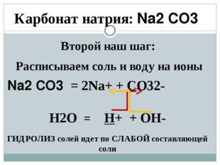 Второй наш шаг: Расписываем соль и воду на ионы Na2 CO3 = 2Na+ + CO32- H2O =