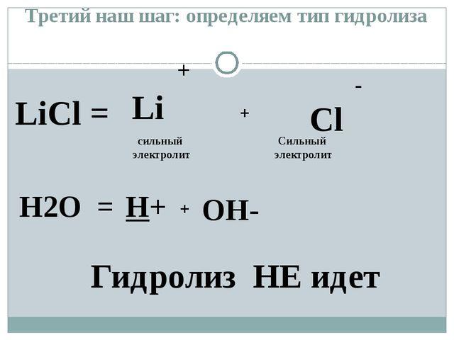 LiCl = + Li - Cl H2O = H+ OH- + + сильный электролит Гидролиз НЕ идет Третий...
