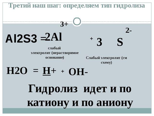 Al2s3 схема образования