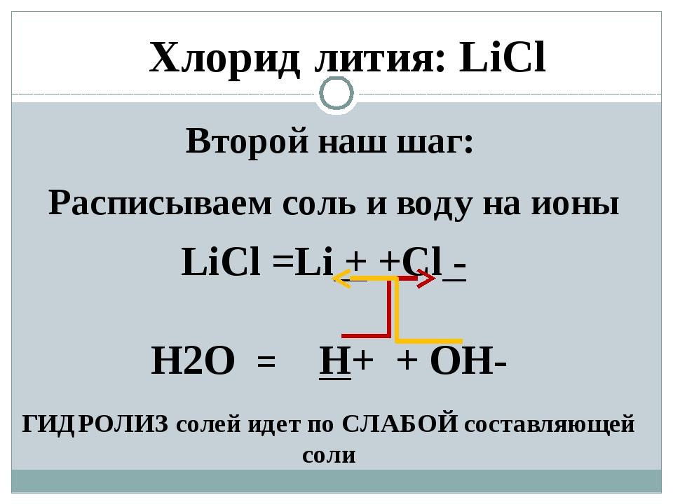 Второй наш шаг: Расписываем соль и воду на ионы LiCl =Li + +Cl - H2O = H+ + O...