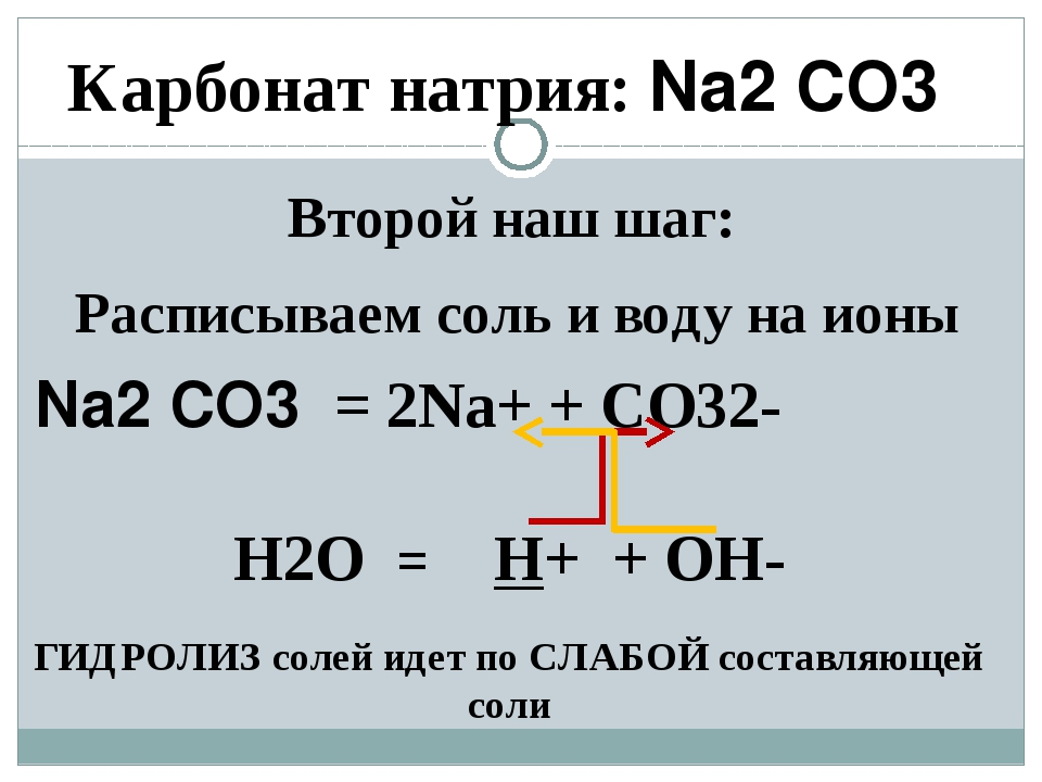 Второй наш шаг: Расписываем соль и воду на ионы Na2 CO3 = 2Na+ + CO32- H2O =...