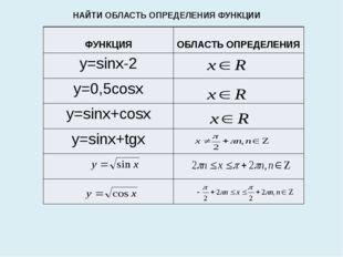 НАЙТИ ОБЛАСТЬ ОПРЕДЕЛЕНИЯ ФУНКЦИИ ФУНКЦИЯ ОБЛАСТЬОПРЕДЕЛЕНИЯ y=sinx-2 y=0,5co