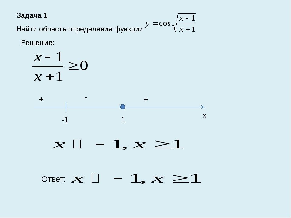 Задача 1 Найти область определения функции Решение: -1 1 x + - + Ответ: