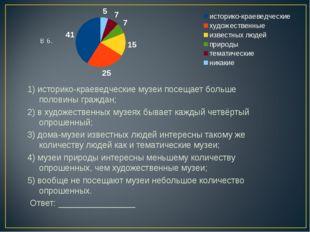 1) историко-краеведческие музеи посещает больше половины граждан; 2) в художе