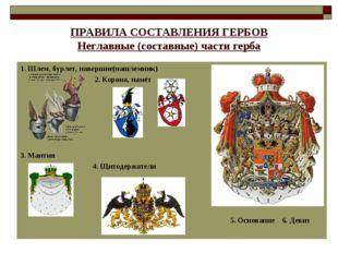 ПРАВИЛА СОСТАВЛЕНИЯ ГЕРБОВ Неглавные (составные) части герба 1. Шлем, бурлет,