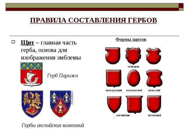 ПРАВИЛА СОСТАВЛЕНИЯ ГЕРБОВ Щит – главная часть герба, основа для изображения...