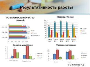 Результативность работы © Синякова Н.В