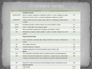 Основное меню Выход, г Наименование Цена за порцию, руб.  Холодные закуски