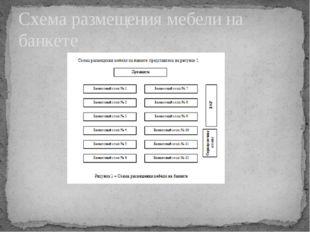 Схема размещения мебели на банкете