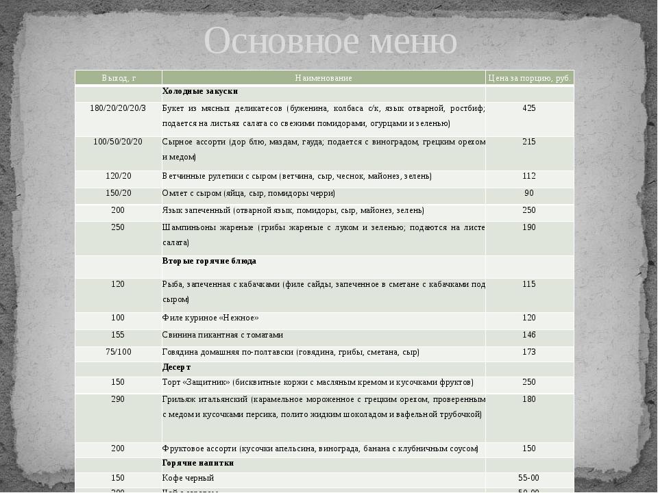 Основное меню Выход, г Наименование Цена за порцию, руб.  Холодные закуски ...