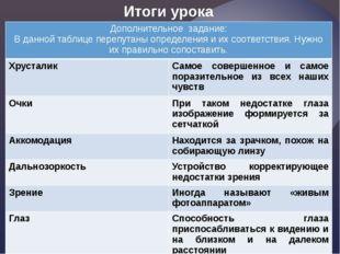 Итоги урока Дополнительное задание: В данной таблице перепутаны определения и