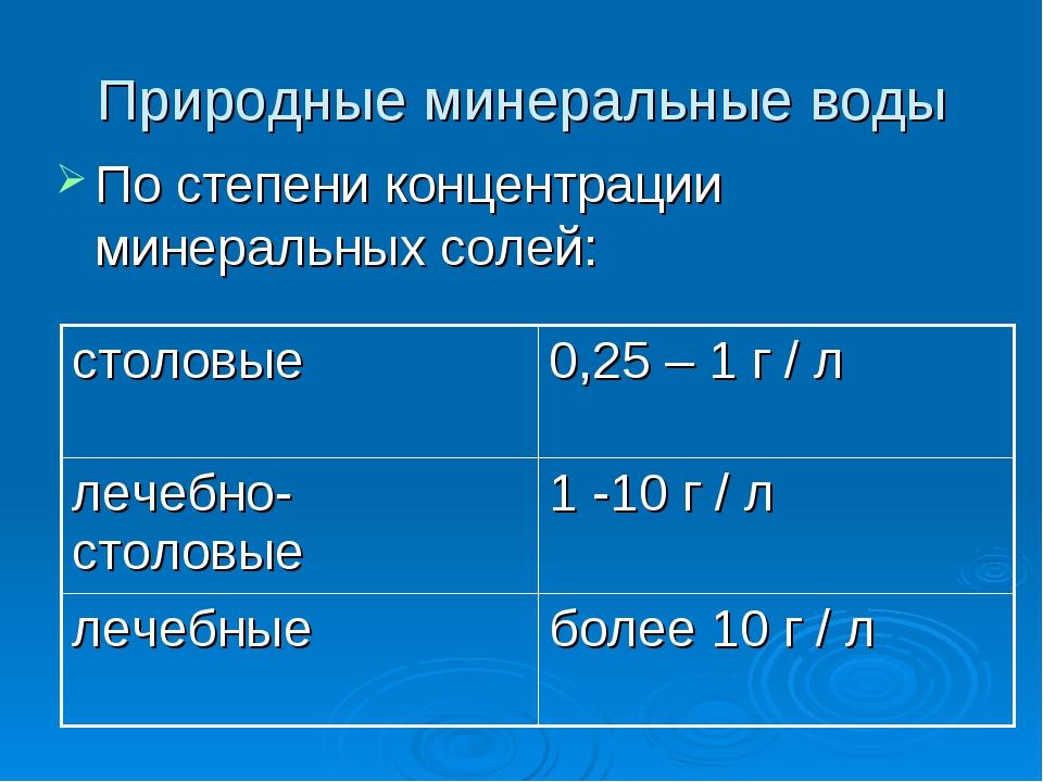 Природные минеральные воды По степени концентрации минеральных солей: столовы...