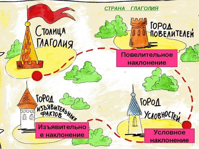 СТРАНА ГЛАГОЛИЯ Повелительное наклонение Изъявительное наклонение Условное на...