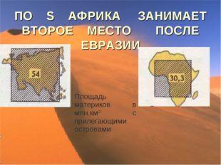 ПО S АФРИКА ЗАНИМАЕТ ВТОРОЕ МЕСТО ПОСЛЕ ЕВРАЗИИ Площадь материков в млн.км2 с