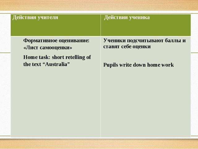 Действия учителя Действия ученика Формативноеоценивание: «Лист самооценки» H...